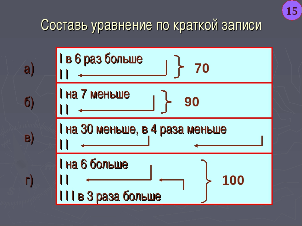 Составь уравнение по краткой записи I в 6 раз больше I I I на 7 меньше I I I...