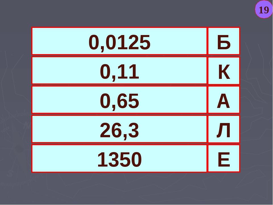 0,0125 0,11 0,65 26,3 Б Л А К 1350 Е 19