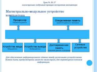 Магистраль (системная шина) включает в себя: Шину данных; Шину адреса; Шину у