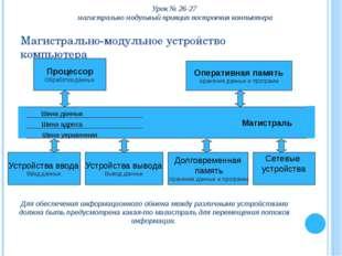 Шина данных Урок № 26-27 магистрально модульный принцип построения компьютера