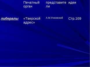 Печатный органпредставителиидеи либералы«Тверской адрес»А.М.УнковскийСт
