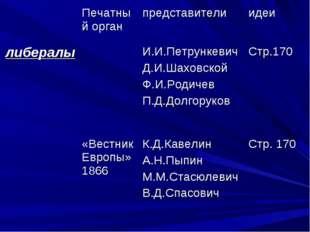 Печатный органпредставителиидеи либералыИ.И.Петрункевич Д.И.Шаховской Ф.