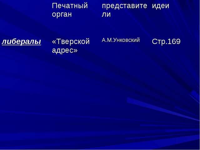 Печатный органпредставителиидеи либералы«Тверской адрес»А.М.УнковскийСт...