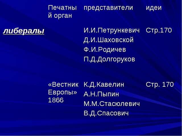 Печатный органпредставителиидеи либералыИ.И.Петрункевич Д.И.Шаховской Ф....