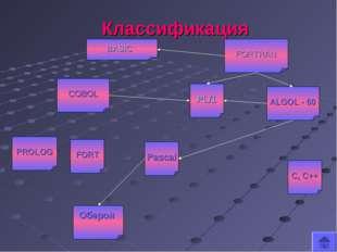 Классификация BASIC FORTRAN COBOL PL/1 PROLOG FORT Pascal ALGOL - 60 C, C+