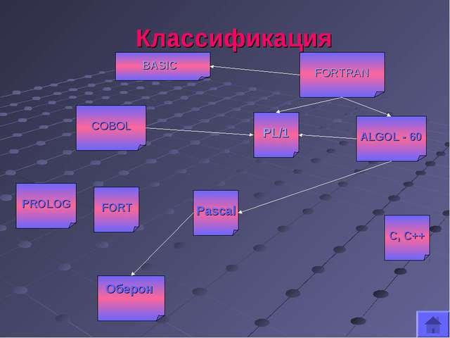 Классификация BASIC FORTRAN COBOL PL/1 PROLOG FORT Pascal ALGOL - 60 C, C+...