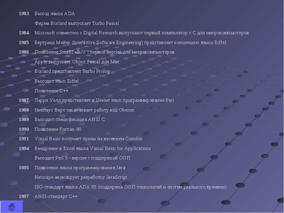 1983Выход языка ADA Фирма Borland выпускает Turbo Pascal 1984Microsoft со...