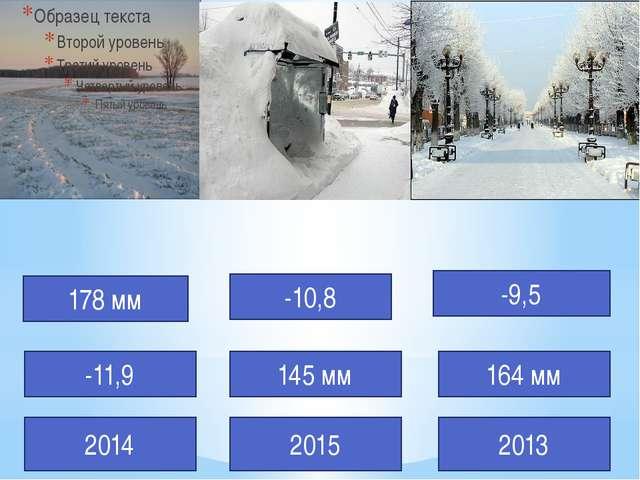 -9,5 -10,8 -11,9 178 мм 164 мм 145 мм 2014 2015 2013