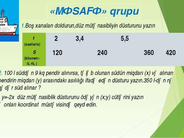 1.Boş xanaları doldurun,düz mütənasibliyin düsturunu yazın «MƏSAFƏ» qrupu 2....