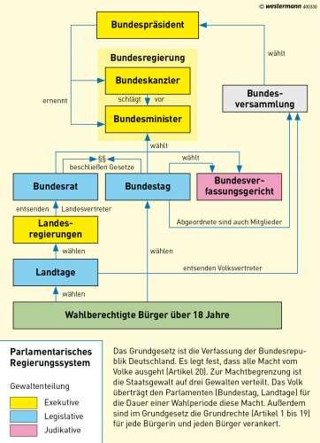 Diercke Weltatlas - Kartenansicht - Deutschland - politische…