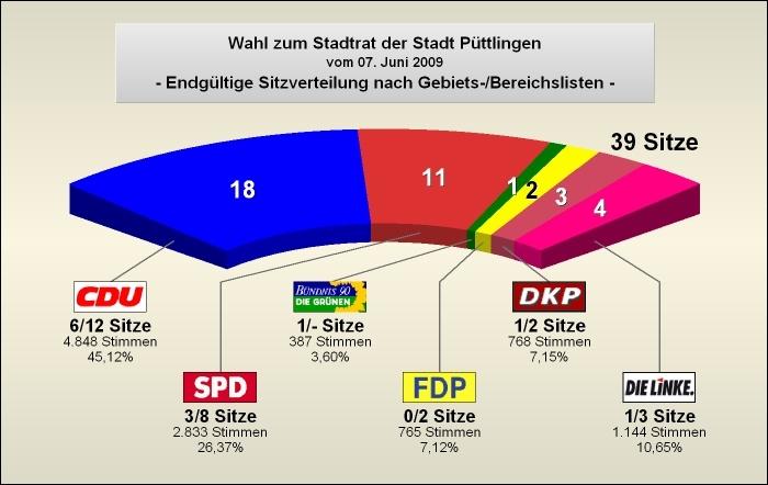 freie partei deutschland