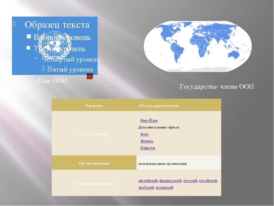 Флаг ООН Государства- члены ООН Членство: 193 государства-члена Штаб-квартира...