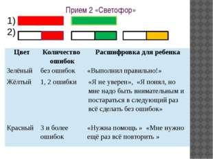 1) 2) Прием 2 «Светофор» Цвет Количество ошибок Расшифровка для ребенка Зелён