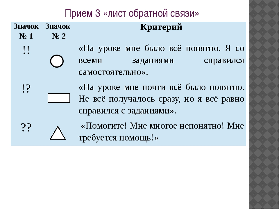 Прием 3 «лист обратной связи» Значок № 1 Значок № 2 Критерий !! «На уроке мне...