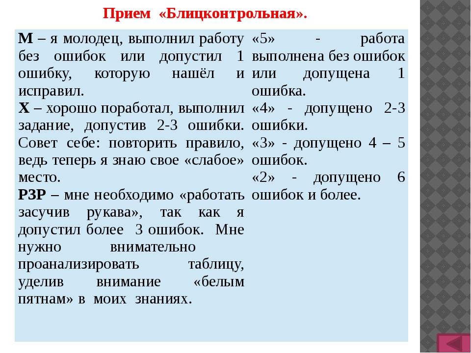 1. Объясняя материал, подводя итог учитель намеренно допускает ошибки. 2. Уче...