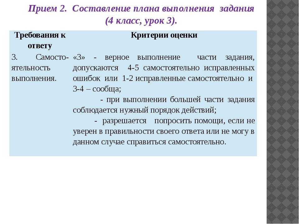 Развитие УД планирования на уроках блока «Развитие речи» (3 класс, урок 22,...