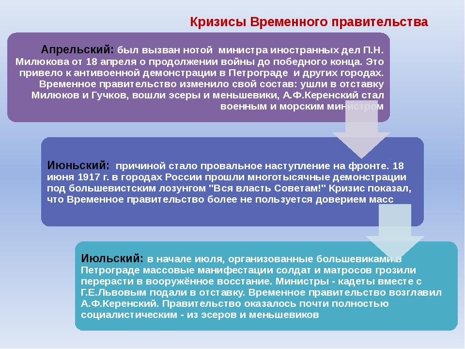 Кризисы Временного правительства