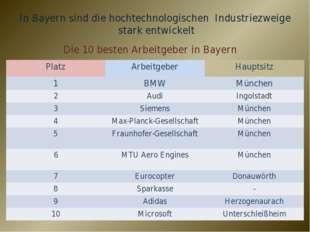 In Bayern sind die hochtechnologischen Industriezweige stark entwickelt Die 1