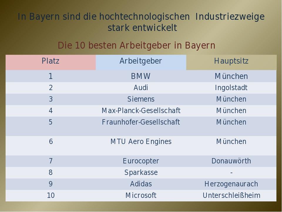 In Bayern sind die hochtechnologischen Industriezweige stark entwickelt Die 1...