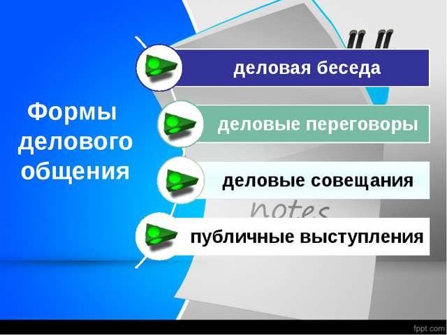 Формы делового общения