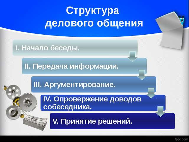 Структура делового общения