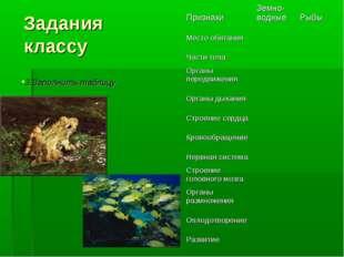 Задания классу 3.Заполнить таблицу ПризнакиЗемно-водныеРыбы Место обитания