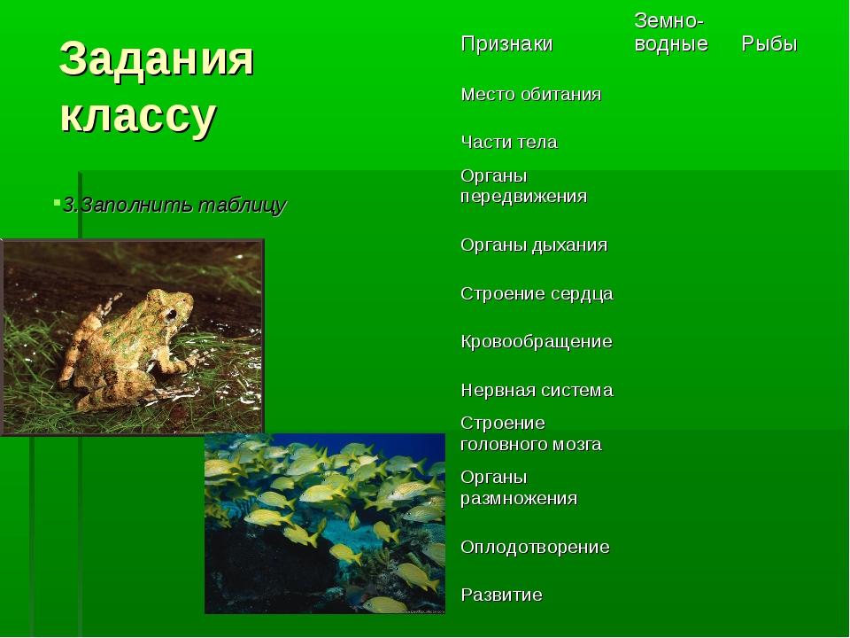Задания классу 3.Заполнить таблицу ПризнакиЗемно-водныеРыбы Место обитания...
