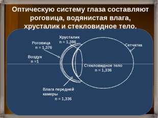 Отраженные от предмета лучи света проходят через оптическую систему глаза и с