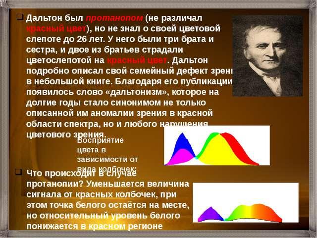 Дейтанопия- снижение восприятия зелёного Нормальное восприятие Протанопия- сн...