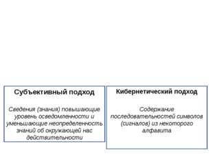 Informatio (lat.) – разъяснение, осведомление, изложение. Субъективный подход