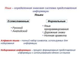 Алфавит языка – полный набор символов, используемых для кодирования  информ