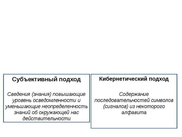 Informatio (lat.) – разъяснение, осведомление, изложение. Субъективный подход...