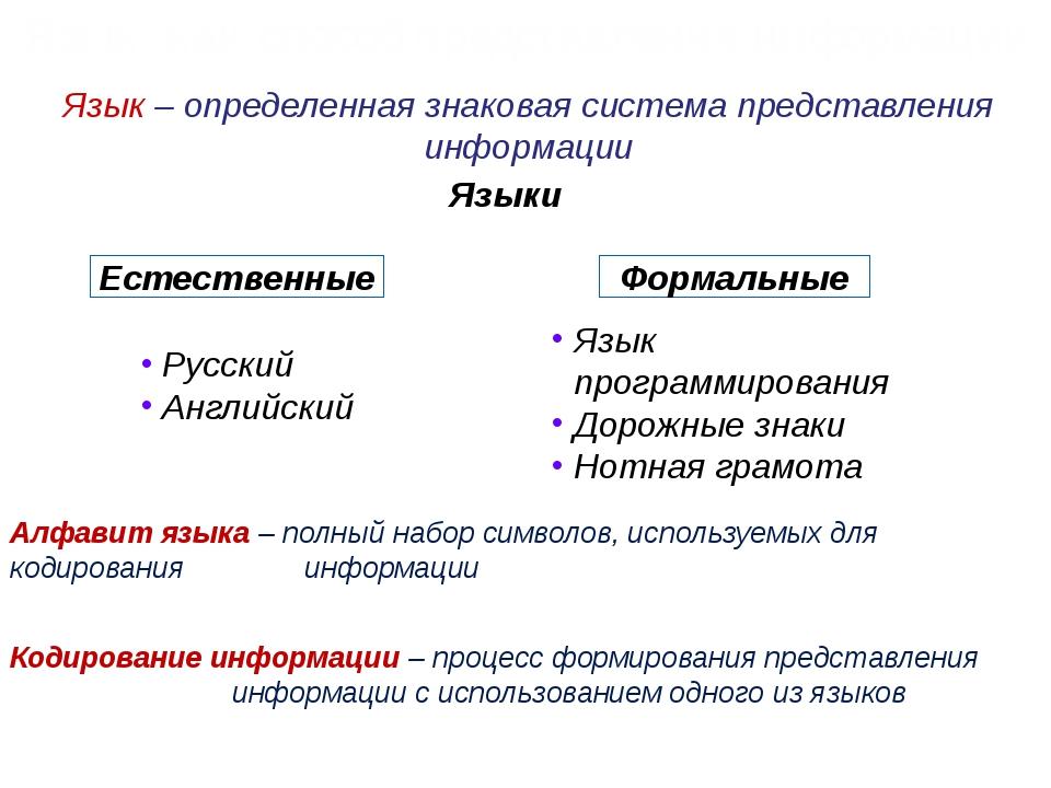 Алфавит языка – полный набор символов, используемых для кодирования  информ...