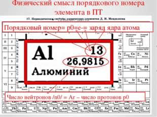 Физический смысл порядкового номера элемента в ПТ Порядковый номер= р0=е-= за