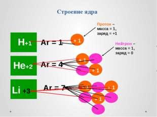Строение ядра Аr = 1 Аr = 4 Аr = 7 Протон – масса = 1, заряд = +1 Нейтрон – м