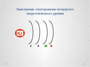 Заполнение электронами четвертого энергетического уровня 8 1 K Ca Sc Ti 2 9 1