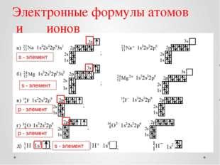 Электронные формулы атомов и ионов s - элемент s - элемент р - элемент р - эл