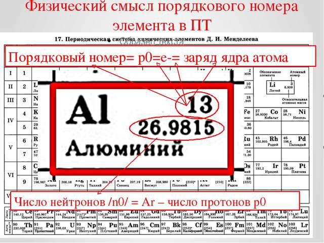 Физический смысл порядкового номера элемента в ПТ Порядковый номер= р0=е-= за...