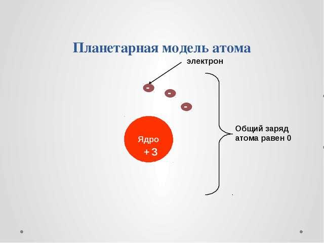 Планетарная модель атома электрон + Общий заряд атома равен 0 - 3 - - Ядро
