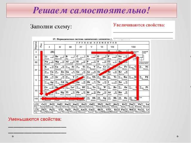 Решаем самостоятельно! Заполни схему: Увеличиваются свойства: _______________...