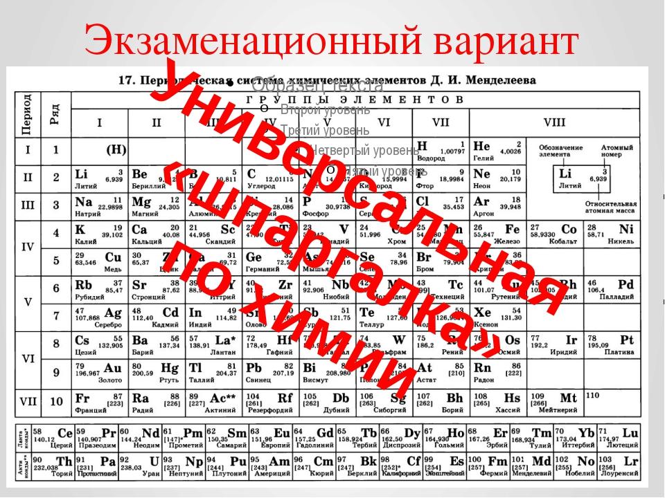 Экзаменационный вариант Универсальная «шпаргалка» по химии
