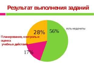 Результат выполнения заданий 28% Планирование, контроль и оценка учебных дейс