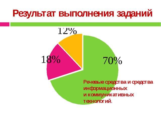 Результат выполнения заданий Речевые средства и средства информационных и ком...