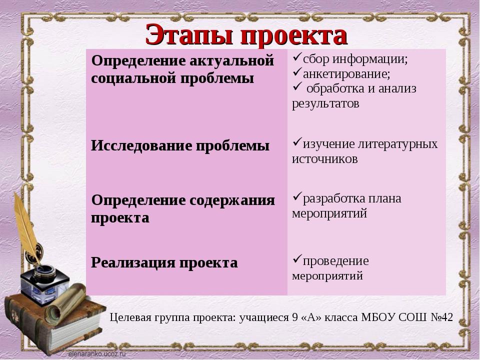 Этапы проекта Целевая группа проекта: учащиеся 9 «А» класса МБОУ СОШ №42 Опре...