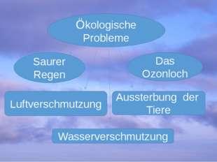 Ökologische Probleme Saurer Regen Das Ozonloch Luftverschmutzung Wasserversch