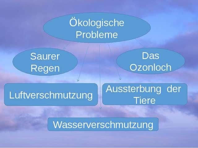 Ökologische Probleme Saurer Regen Das Ozonloch Luftverschmutzung Wasserversch...