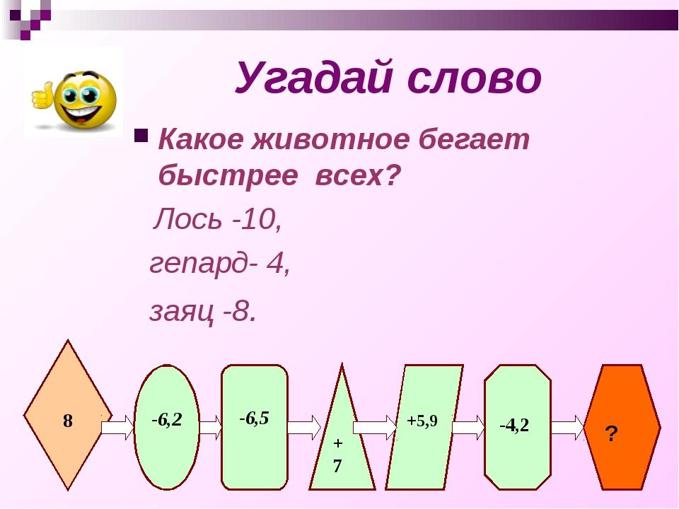 Угадай слово Какое животное бегает быстрее всех? Лось -10, гепард- 4, заяц -8.
