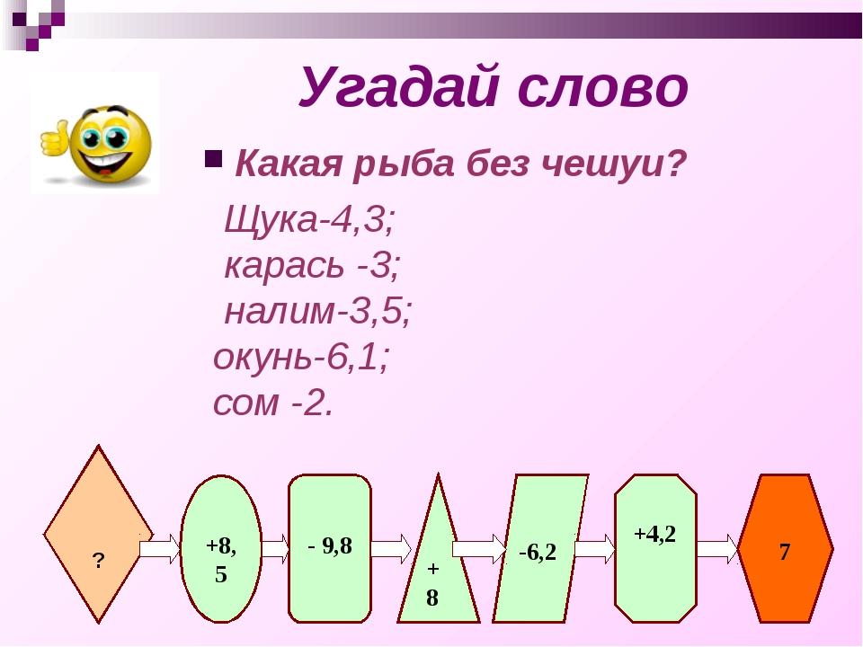 Угадай слово Какая рыба без чешуи? Щука-4,3; карась -3; налим-3,5; окунь-6,1;...