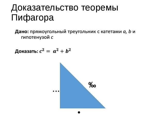 b c a Доказательство теоремы Пифагора
