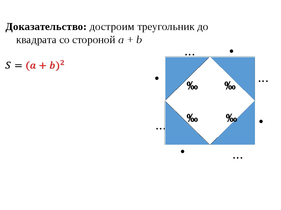 Доказательство: достроим треугольник до квадрата со стороной a + b b b b b a...
